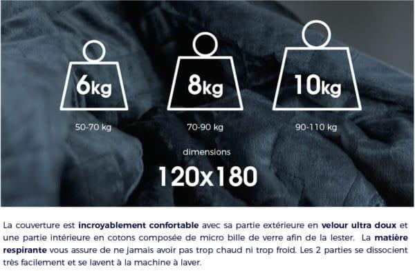 le poids de la couverture lestee doit représenter 10% du poids du corps