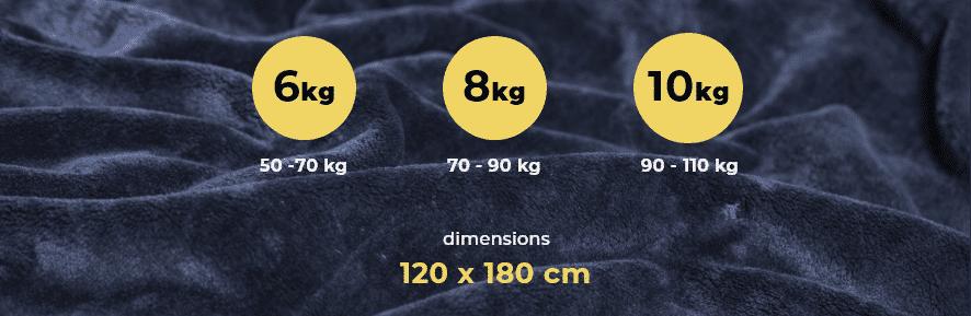 choisir sa couverture lestée, poids et dimensions