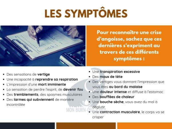la crise d'angoisse, des symptômes variés